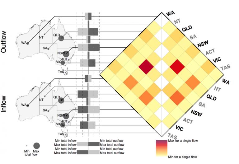 Maptrix example on xeno graphics